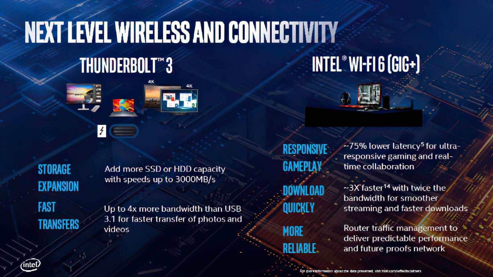 Intel Comet Lake H 10th Gen Core 5