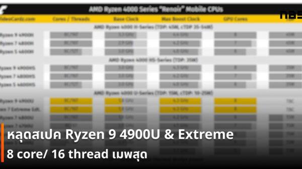 AMD Ryzen 9 4900U R7 Extreme cov