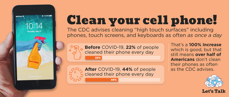 csm LT Phone Cleaning Survey 1.2 cc7abdc071