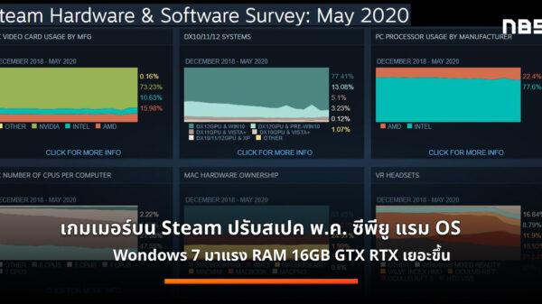 Steam OV cov