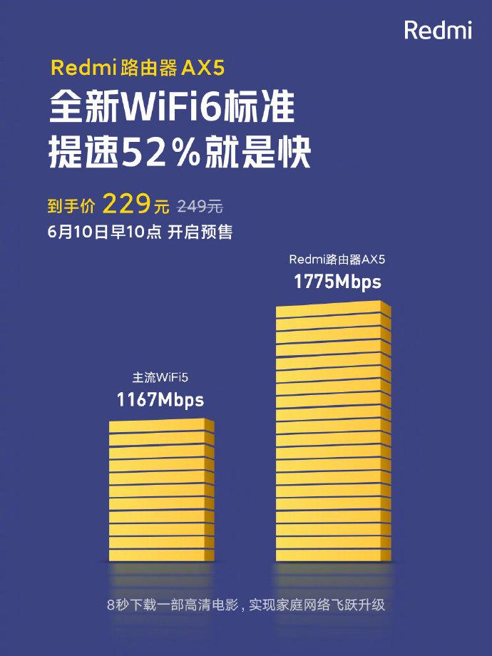 redmi router 4