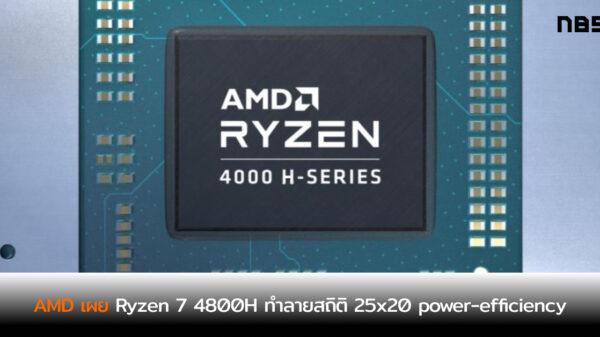 ryzen 4000h chip