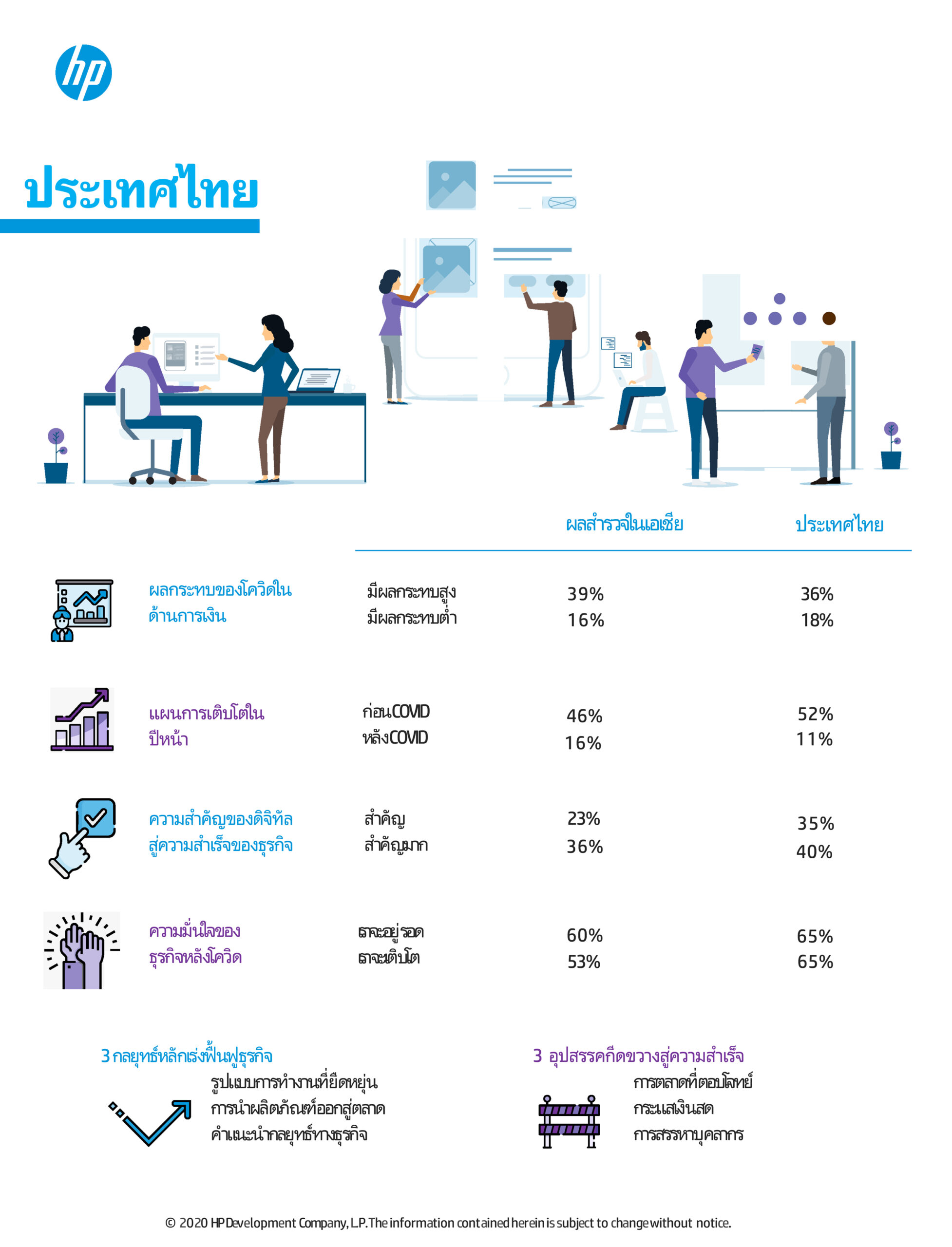 TH HP infographic THAILAND scaled
