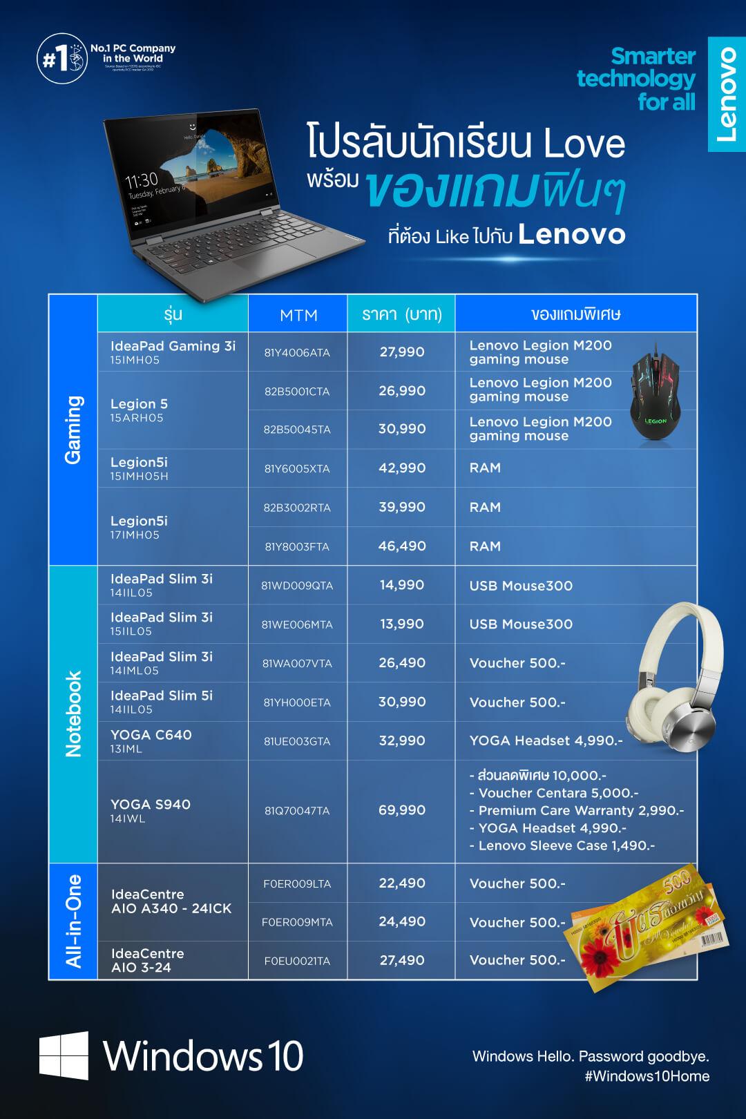 AW Lenovo July 30