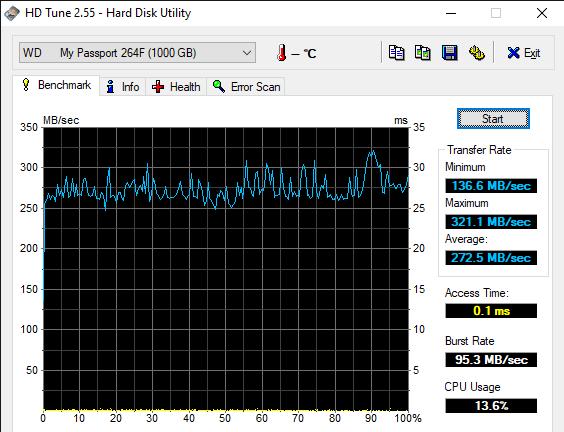 HD Tune 2.55 Hard Disk Utility 8 18 2020 5 04 09 PM