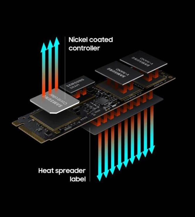 Samsung 980 PRO 3