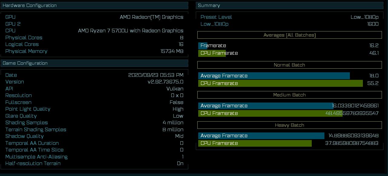 Ryzen 7 5700U