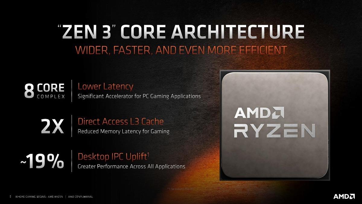 AMD Ryzen 5000 Presentation 1