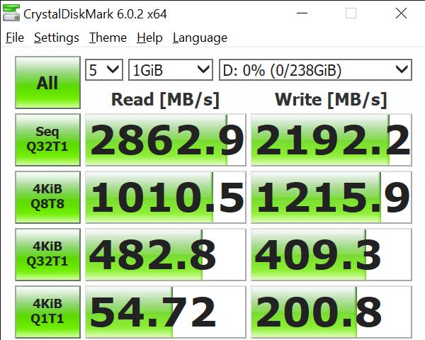 CrystalDiskMark 6.0.2 x64 10 16 2020 2 55 38 PM