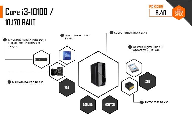 PC spec 10000 2020 NBS