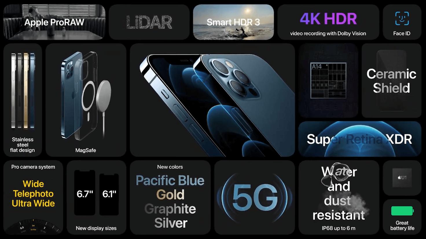 สเปค iPhone 12 Pro