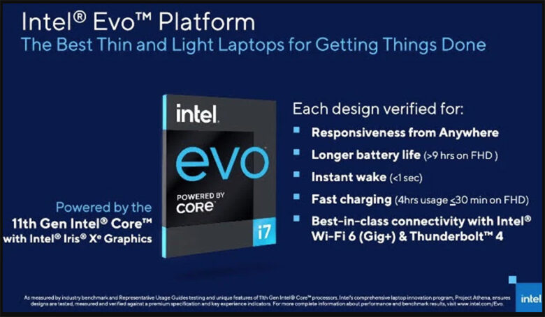 intel evo spec