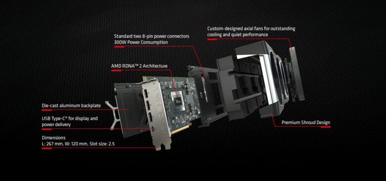 ASRock announces Radeon RX 6900 XT
