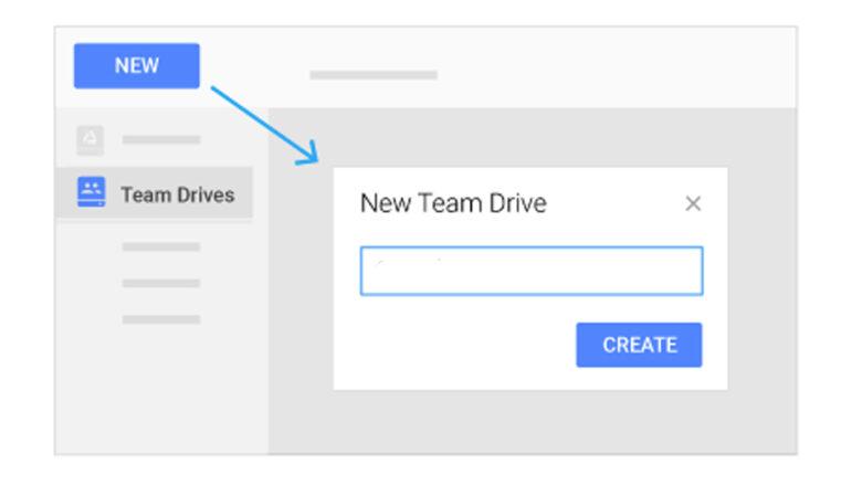 Google Team Drive google team drive 2