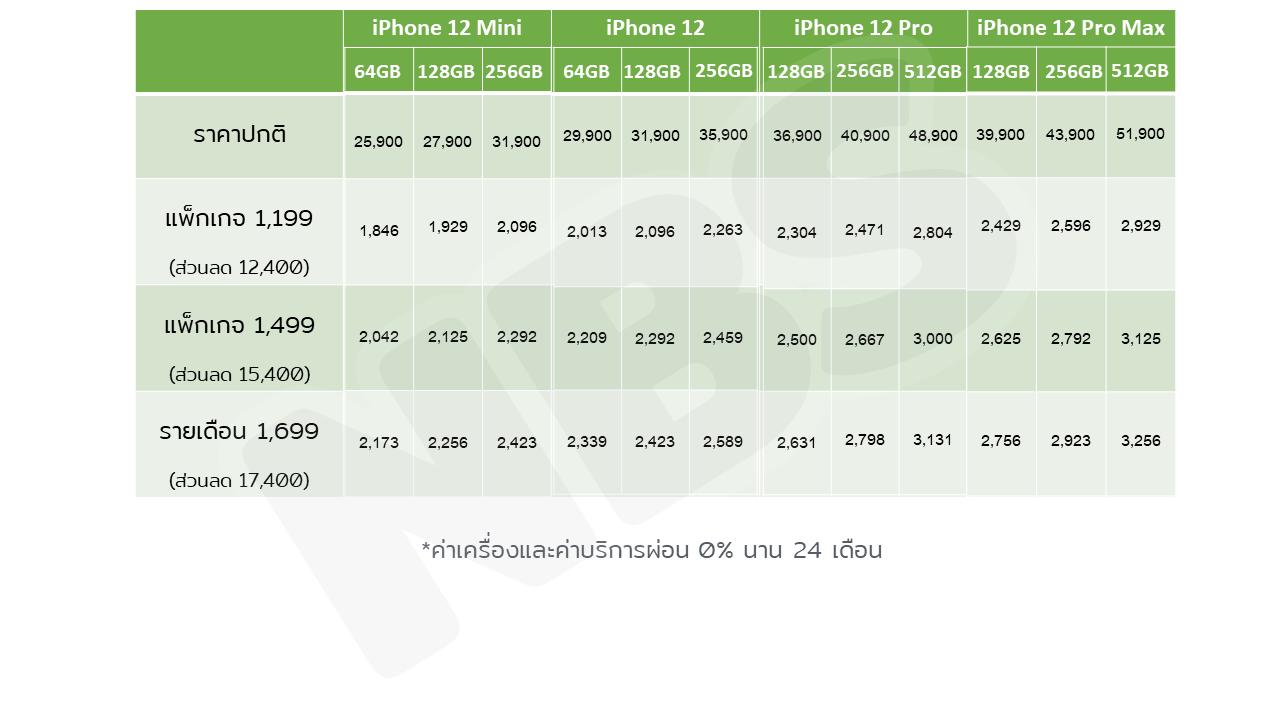 โปรจอง iPhone 12 AIS