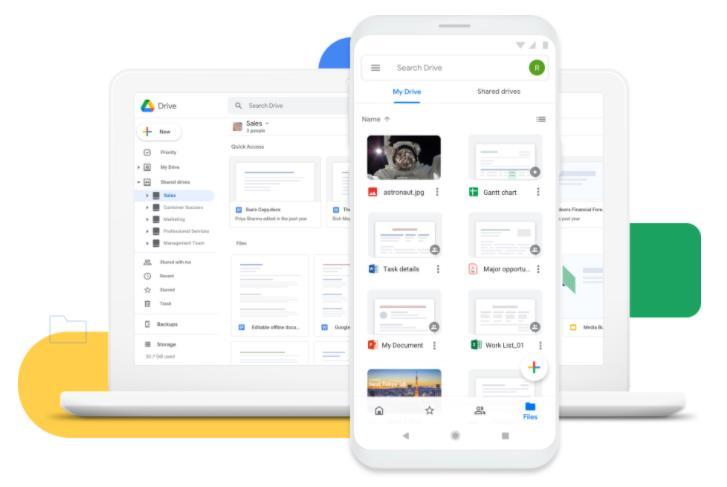 google drive เต็ม
