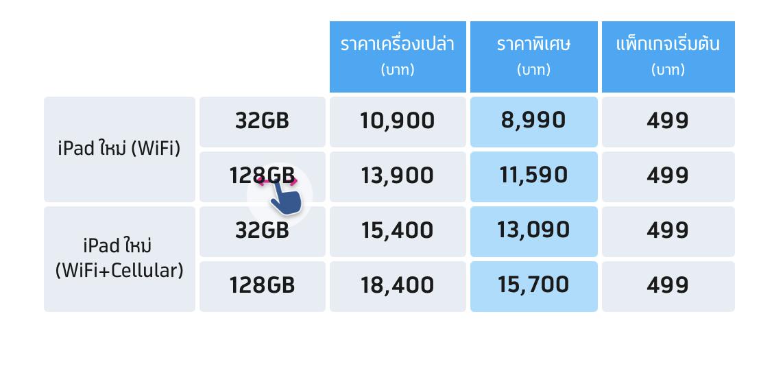 ราคาและโปร iPad