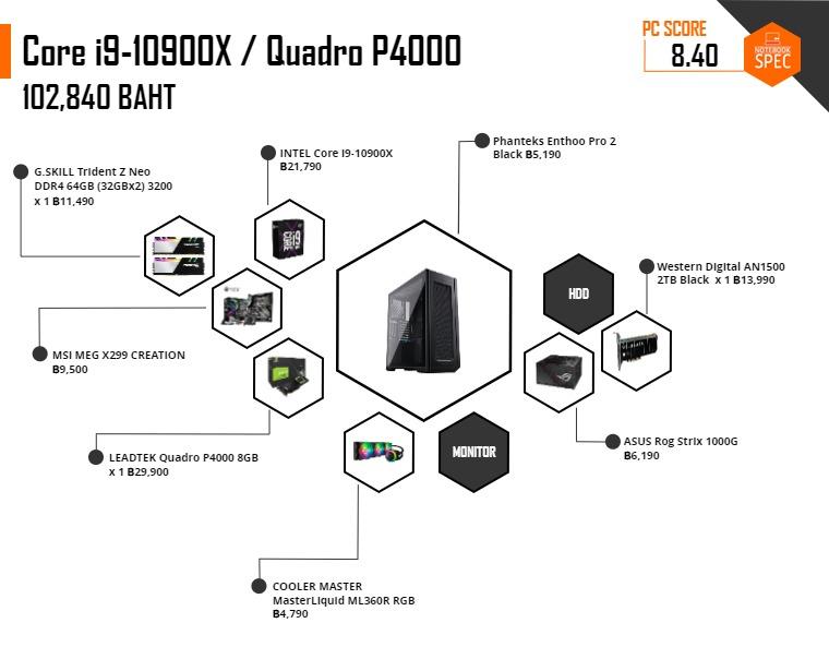 graphic pc 102840 baht i9 10900x quadro p4000 ram 64gb