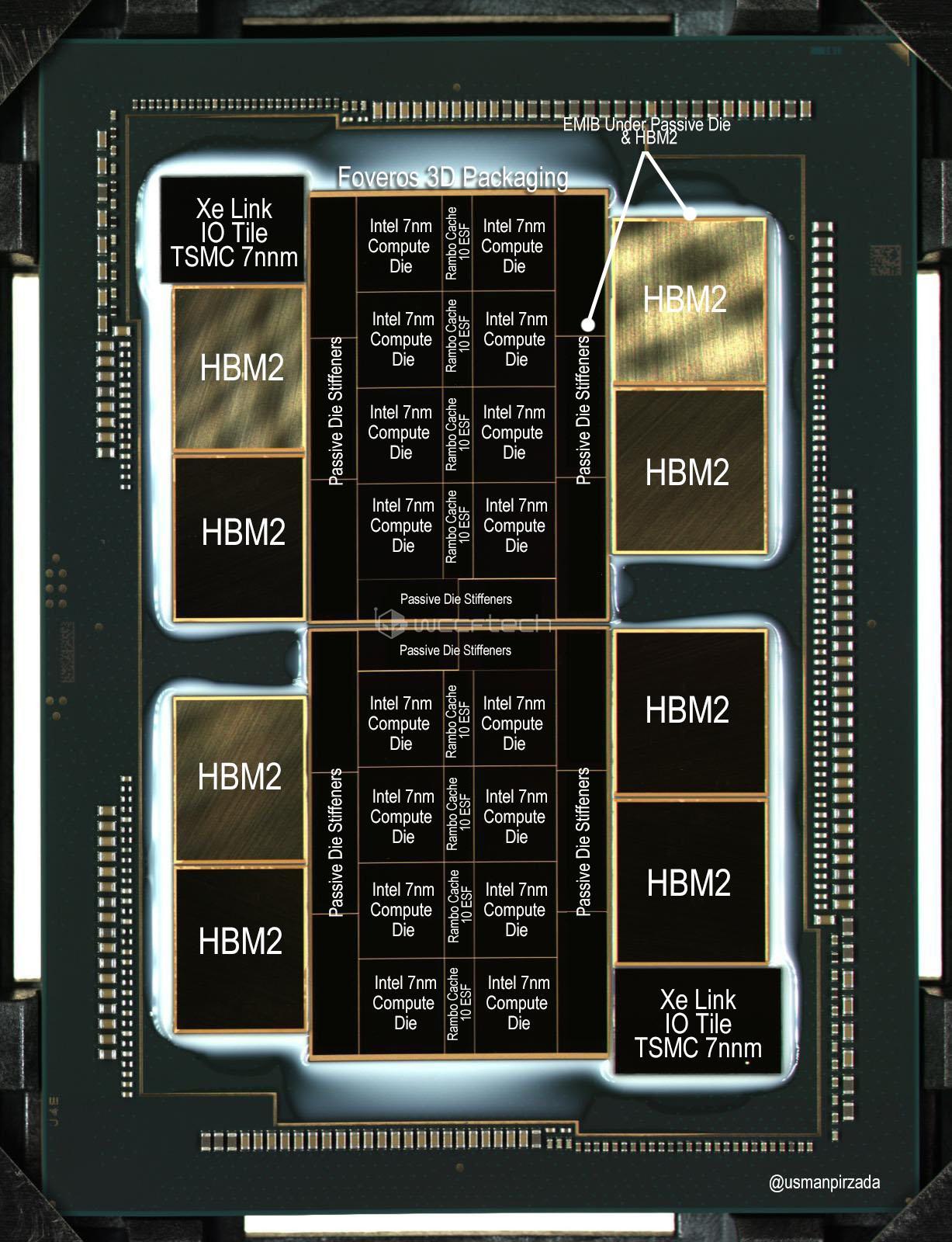Intel 7nm Xe HPC Annotated Diagram Die Shot 2