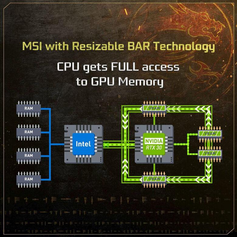 MSI GP76