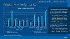 intel performance