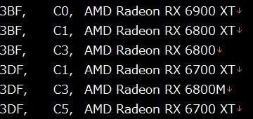 Radeon RX 6800M