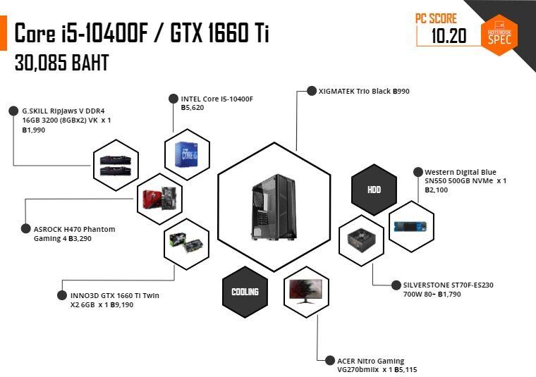 i5 10400f gtx 1660 ti e1614844664383