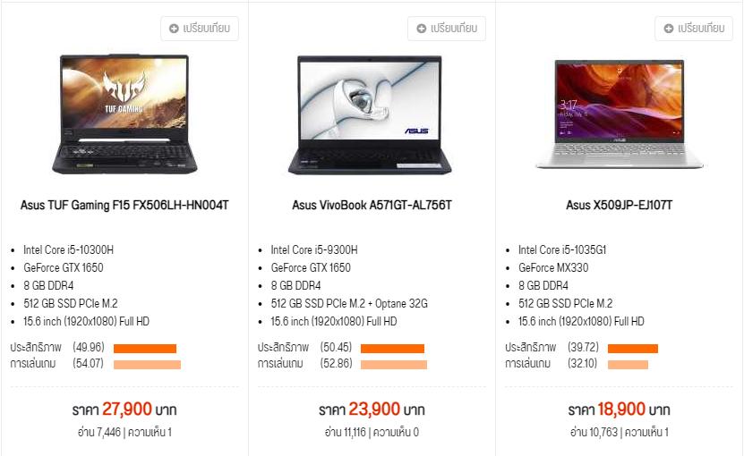 laptop varient