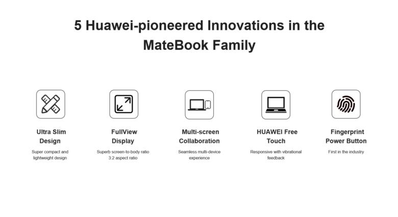 Huawei Pioneered Innovation 1