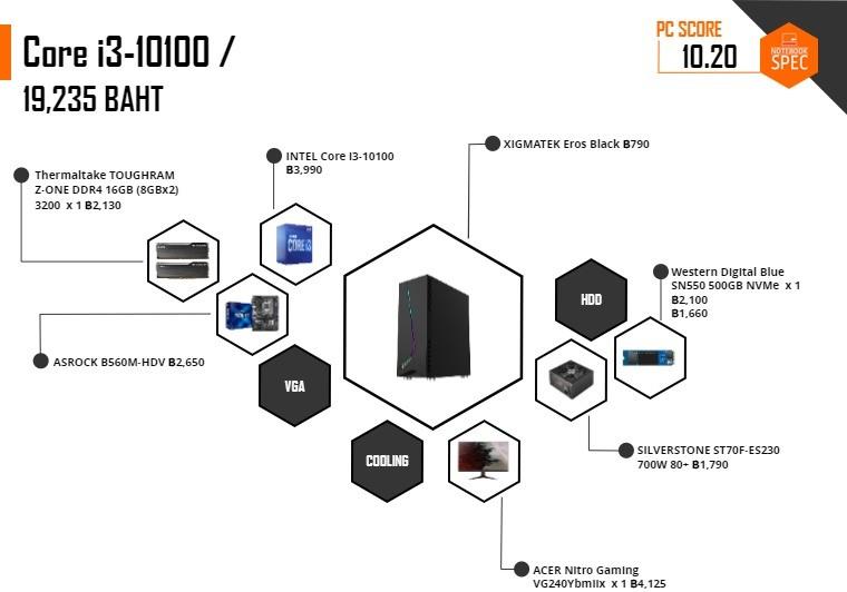 intel 10100 19k