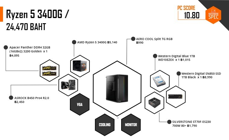 ryzen 5 apu gaming set