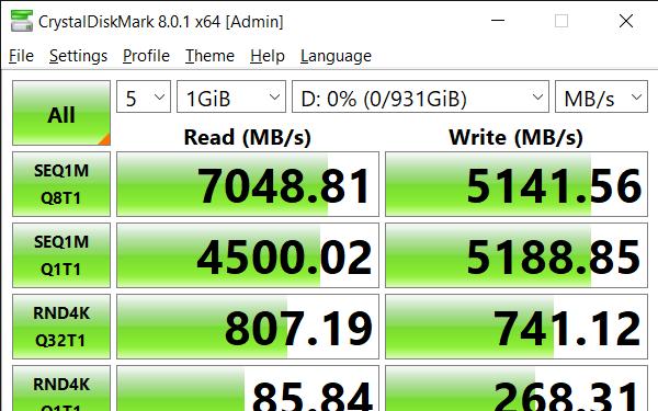 CrystalDiskMark 8.0.1 x64 Admin 5 19 2021 5 21 47 PM