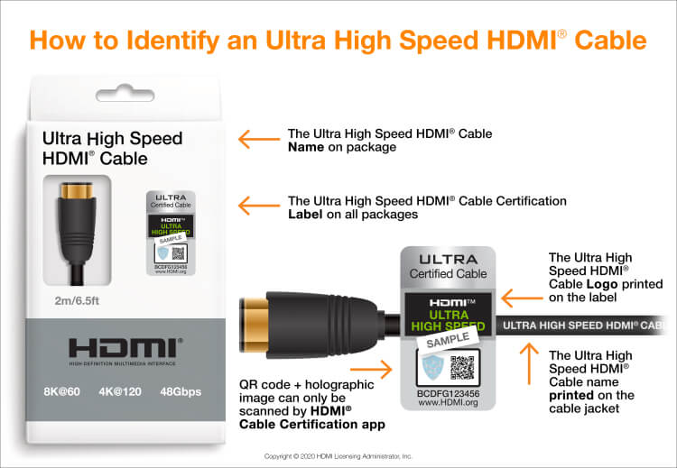 UHS Cable Identification Sample