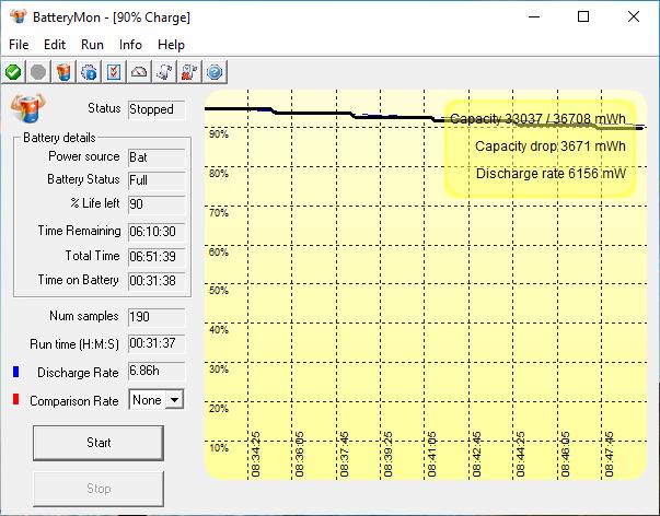 battmon youtube fhd 50 dim 100 volume Microsoft Edge using batt saving mode