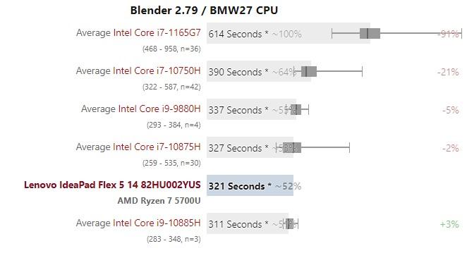 blender2.79