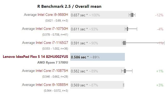 r benchmark 2.5