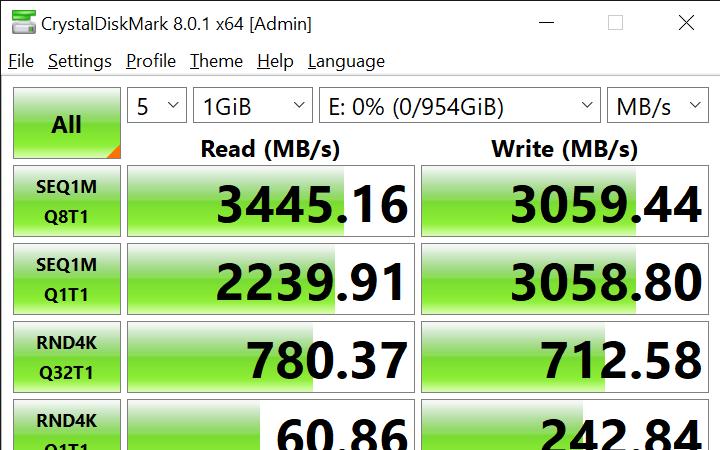 CrystalDiskMark 8.0.1 x64 Admin 6 16 2021 4 01 34 PM 1