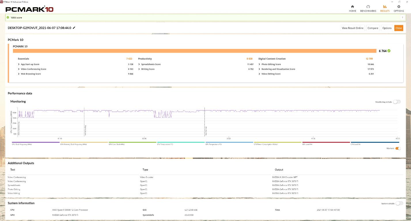 PCMark 10 Advanced Edition 6 7 2021 5 46 45 PM