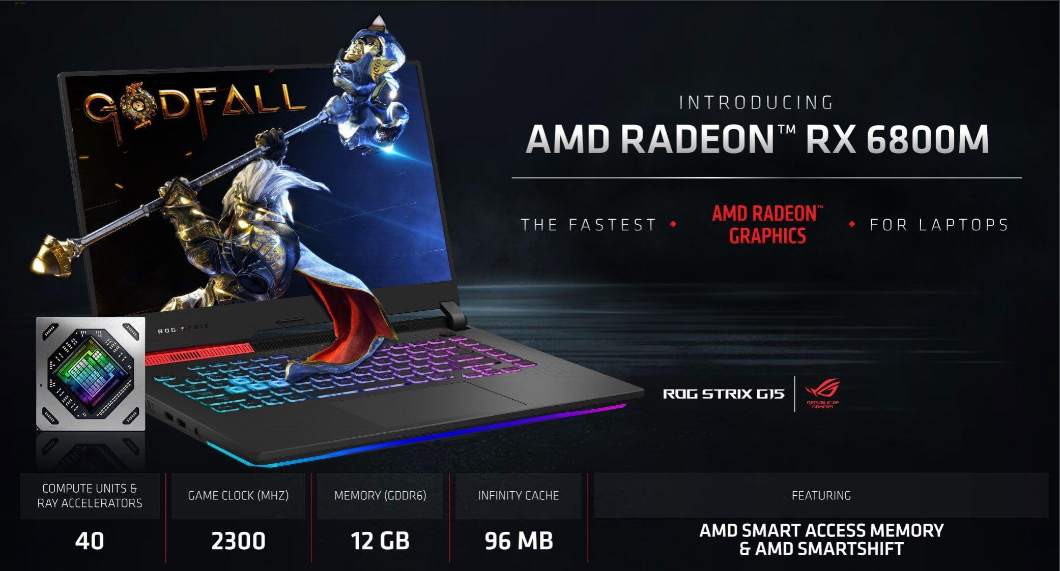 amd radeon rx 6000m laptop display kardollaryel introduced a7dLBkYQ