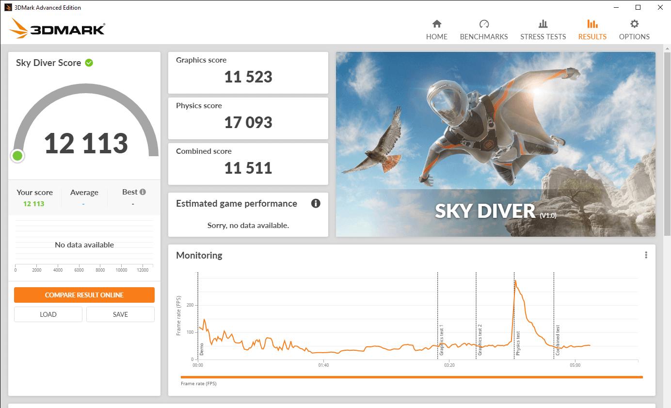 3DMark Advanced Edition 7 22 2021 4 55 32 PM
