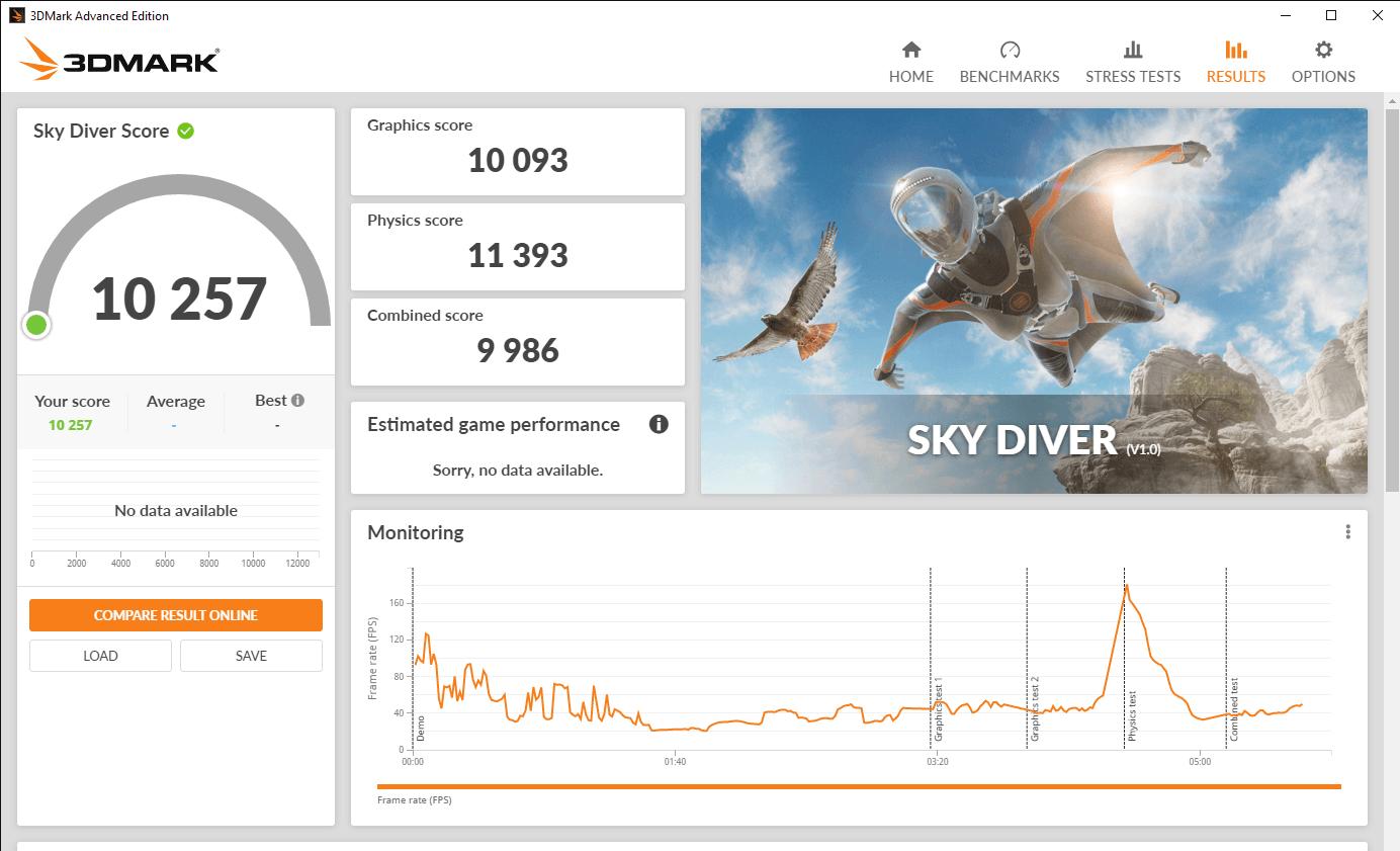 3DMark Advanced Edition 7 26 2021 1 36 53 PM