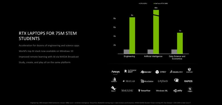 geforce rtx laptops 2021 stem for students