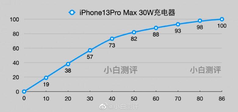 iPhone 13 Dummy Thumbnail 2 large large 001