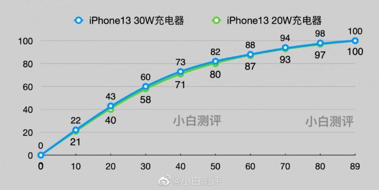 iPhone 13 Dummy Thumbnail 2 large large 002
