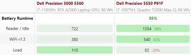 battery dell 5550 vs 5560 001