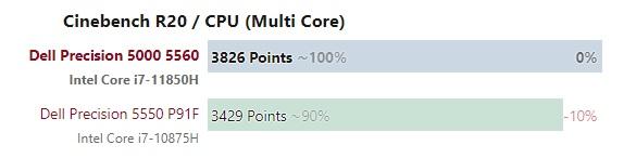 dell 5550 vs 5560 cpu test 001