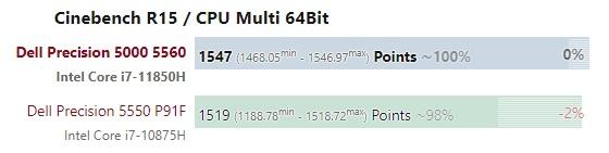 dell 5550 vs 5560 cpu test 003