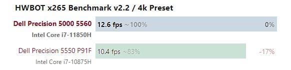 dell 5550 vs 5560 cpu test 005