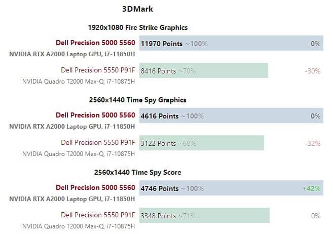 dell 5550 vs 5560 gpu test 003